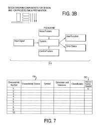 patent us7096082 design control document linking template