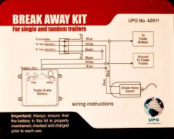 break away kit eagle hydraulic components