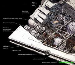 star wars ship floor plans turbolaser cannons