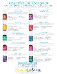 spanish translation young living essential oils www youngliving