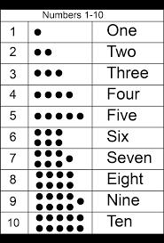 numbers 1 10 kindergarten worksheets pinterest numbers math