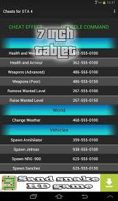 gta 4 apk cheats guide for gta 4 android apps on play