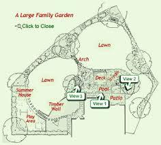 Family Garden Design Ideas 40 Best Back Yard Plan Images On Pinterest Landscape Plans