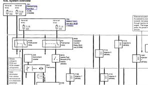 similiar wiring for a 91 mustang keywords u2013 readingrat net