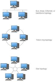 network diagram learn what is a network diagram and more