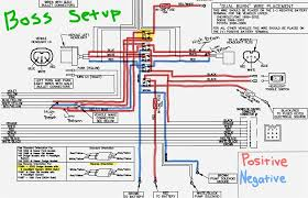 meyers snow plow wiring diagram sevimliler