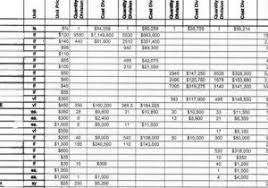 House Building Calculator Estimating Spreadsheet Building Costs Construction Estimating