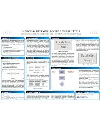 latex templates conference posters