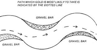 River Bed Definition The Basics Of Successful Gold Mining Part 1