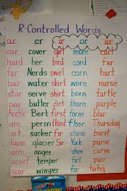 r controlled words anchor charts pinterest anchor charts