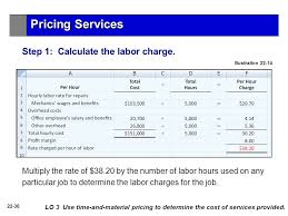 7 Steps And 70 Hours by Pricing Chapter 22 Learning Objectives Ppt Download