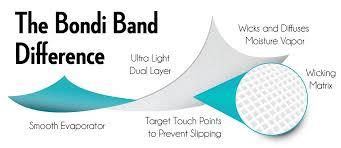 bondi headbands wicking headband bondi band