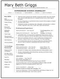 Best Online Resume Builder Reviews Popular Persuasive Essay Ghostwriter Sites Persuasive Essay