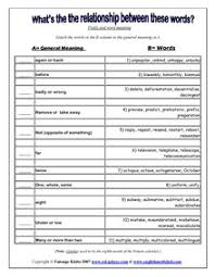 prefixes suffixes and affixes word formation worksheets