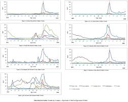 zika pandemic online trends incidence and health risk
