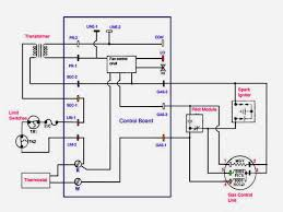 hvac u2013 how can i add a