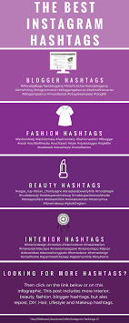 home design hashtags instagram the best instagram hashtags to get more followers hashtags