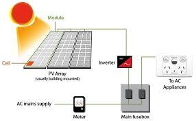 solar energy u2014 stelr