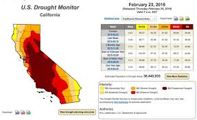 california drought map january 2016 california drought update march 1st weather extremes