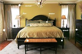 Fengshui Bedroom Layout Feng Shui Bedroom Layout Diagram Optimizing Home Decor Ideas