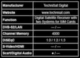 functional resume sle accounting clerk adsl test movistar satellite haut débit tele la plus grande revue sur les