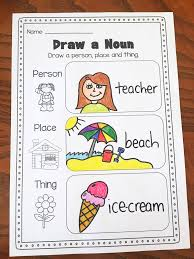 Nouns Worksheet Difference Between Common And Proper Nouns With Examples Proper