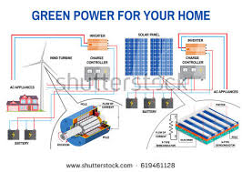solar panel wind power generation system stock vector 617180816