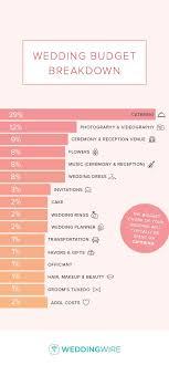 free personal wedding websites best 25 personal wedding website ideas on wedding