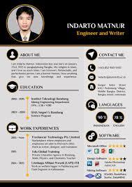 new cv entry 20 by indartomatnur for new look for my cv resume freelancer