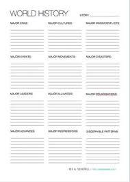 worldbuilding worksheet geography worksheets writing