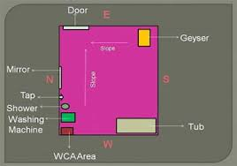 Vastu Remedies For South West Bathroom Vastu For Bathroom U2013 Simple Vastu Tips For Bathroom And Toilet