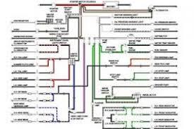 land rover series 3 indicator wiring diagram 4k wallpapers