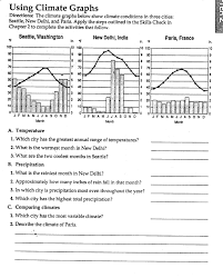 thanksgiving coordinate graphing picture worksheets geography page