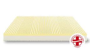 materasso dorsal 繪toile materasso dispositivo medico classe 1 a struttura mono