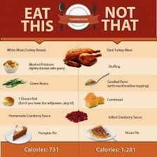 healthy fit and focused thanksgiving survival guide 5 tips on