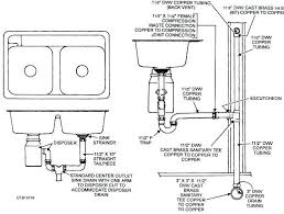 Kitchen Faucet Parts Names Kitchen Sink Plumbing Kit Setup Moen Faucet Parts