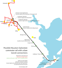 Commuter Rail by Intermodality Blog Archive Building Good Habits