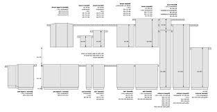 meuble cuisine dimension dimension meuble cuisine ikea cuisine en image
