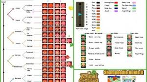 acnl hairstyle guide how to get different hairstyles in acnl hairstyles ideas