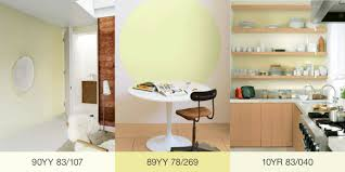 home design shades of yellow paint color names best pale dunn