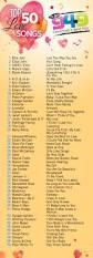 best 25 playlist ideas ideas on pinterest playlist music songs