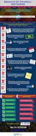 the 25 best employee tax calculator ideas on pinterest federal