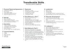 skills resume template skills based resume skills based resume template experience