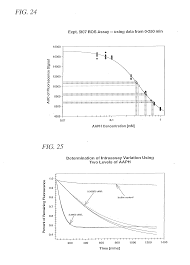 patent us20140056991 method of modulating fatty acid