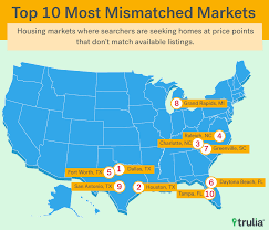 top 10 real estate markets 2017 dallas is most mismatched housing market in u s fort worth at no