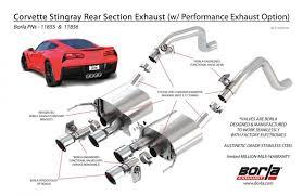 2014 corvette stingray exhaust borla c 7 exhaust