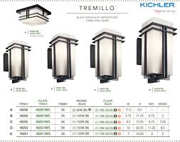 Kichler Outdoor Wall Sconce Kichler 49200bk Black Painted Tremillo Single Light 12