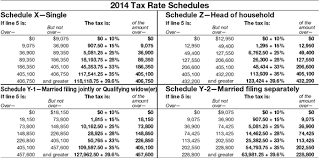Irs Tax Tables 2015 Perfect Irs 2014 Tax Tables Aa08 Home Inspiration