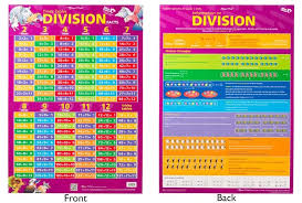times tables division facts d s wall chart educational colours