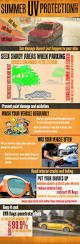 117 best images about car care tips on pinterest cars fuel